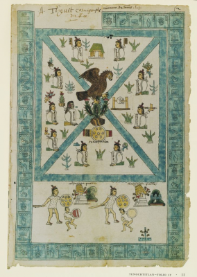 Mendoza Codex